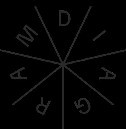 Diagram   Agency Vista