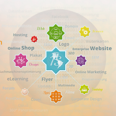 InfoSystema   Agency Vista