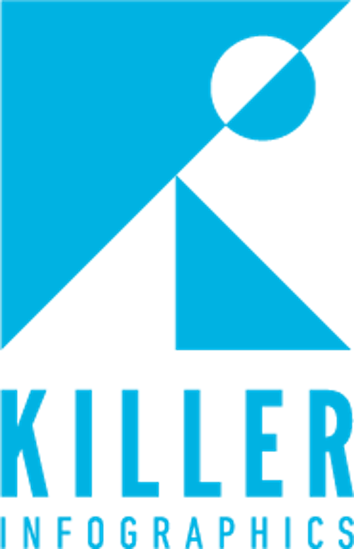 Killer Infographics   Agency Vista